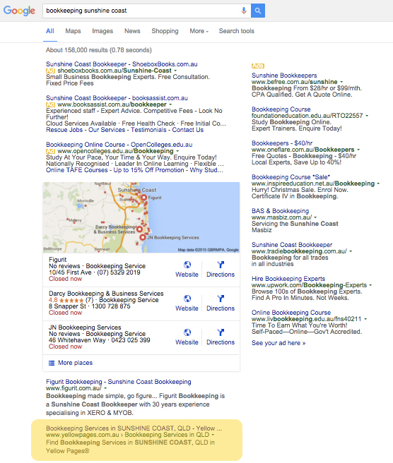 Yellow Pages SEO Ranking