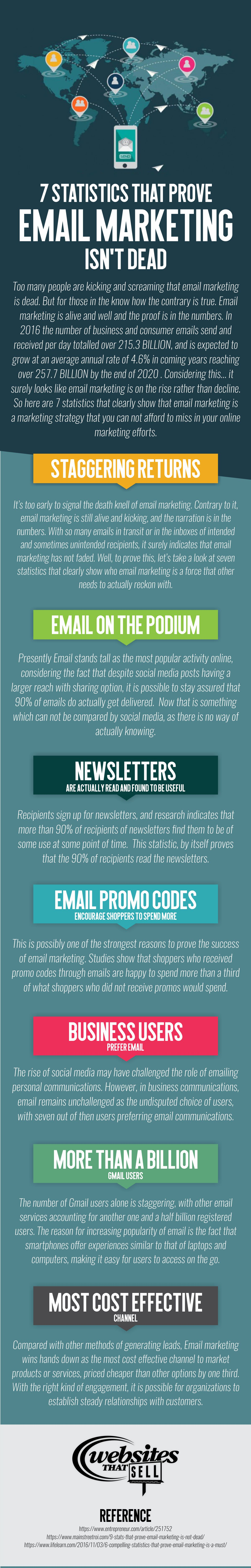 7 Statistics That Prove Email Marketing Isnt Dead